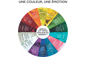 Massage couleurs émotions